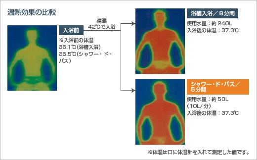 施設紹介-浴槽2